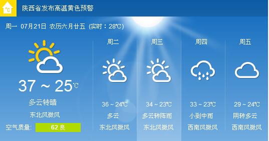 西安7月21日实时天气预报
